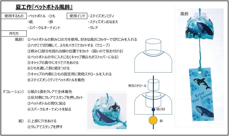HOWTO-3